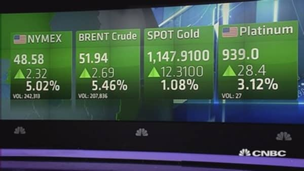 European stocks end higher as oil rallies, Glencore recovers
