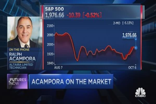 Acampora: Stocks are 'off to the races'