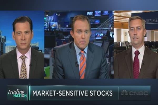 The most market-sensitive stocks