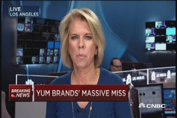 Yum Brands dives on China sales data