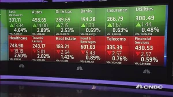 European stocks close flat; autos, miners outperform