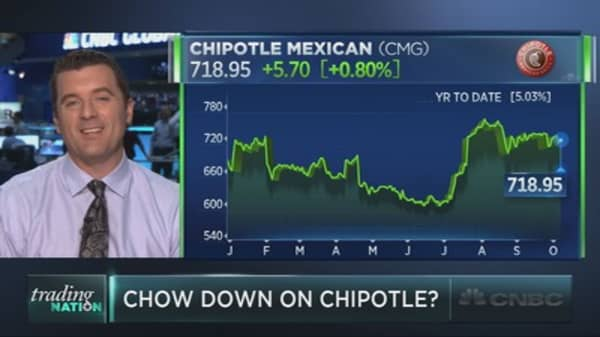 Chow down on Chipotle?