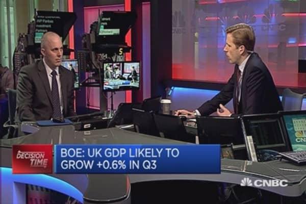 BoE rate hike? Wait until Feb or May 2016