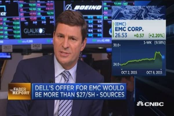Faber Report: Dell's EMC offer would be $27/share+