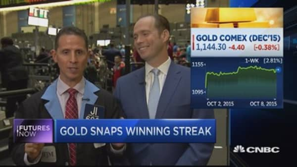 Gold snaps winning streak