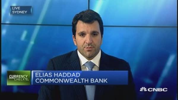 CommBank sees limited upside for Australian dollar