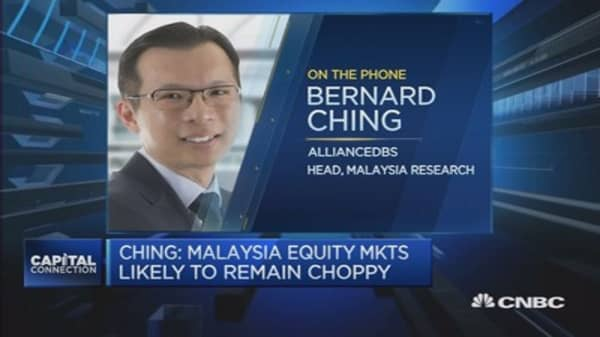 What is driving the rally in Malaysian markets?