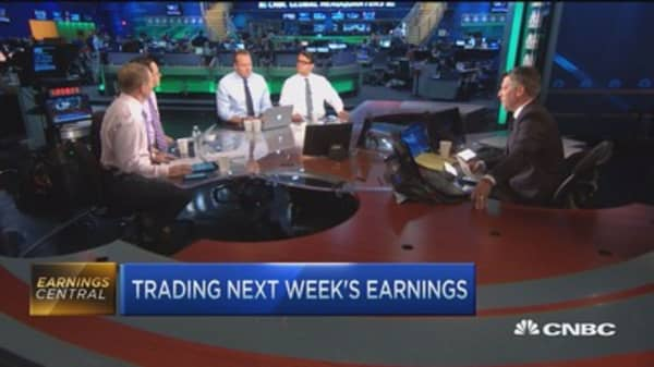 Top trades for next week: JPM, C & UNH