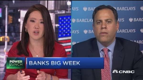 Time to bank on banks?