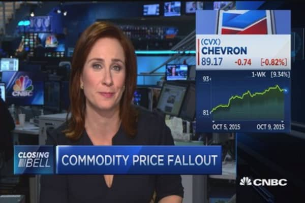 Commodity price fallout