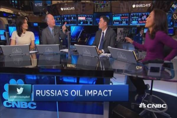 Russia & the oil rally