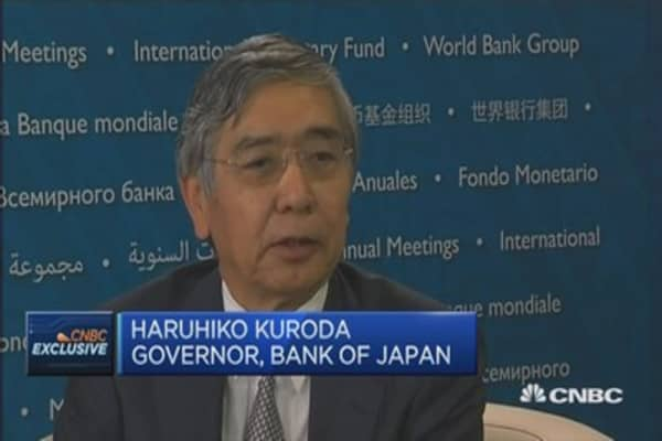 BOJ's Kuroda: Negative rates are not necessary