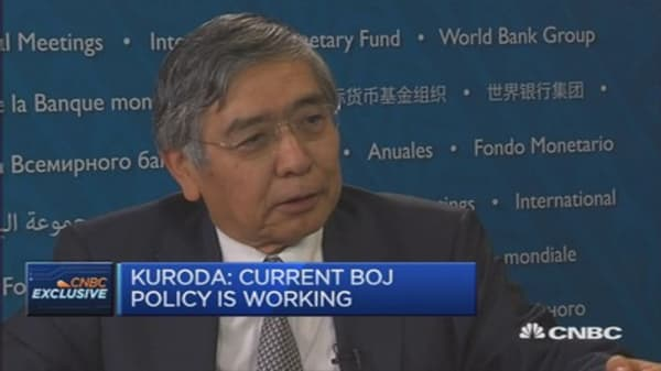 Could the BOJ introduce negative interest rates?