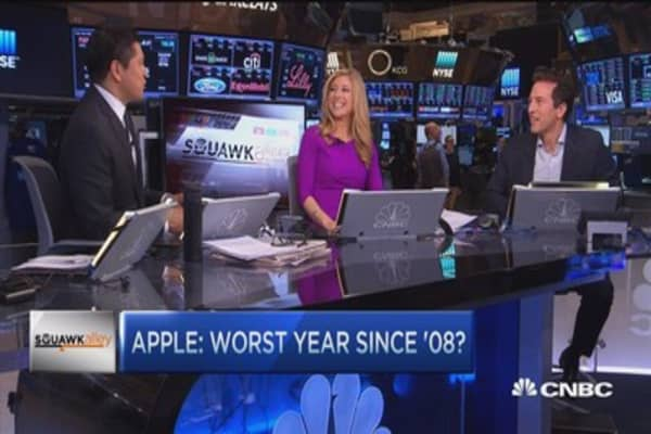 What matters for Apple investors