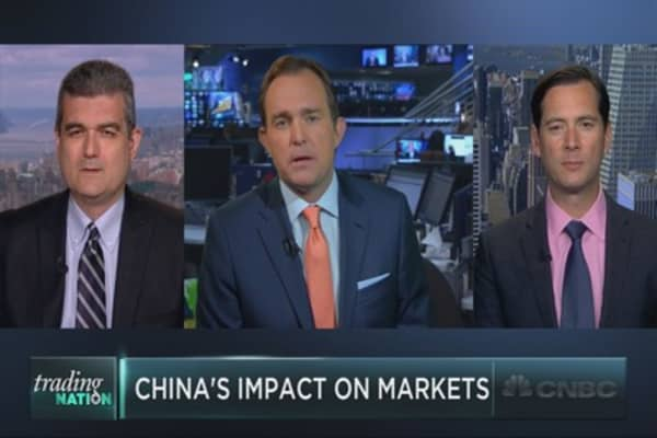 China's impact on markets