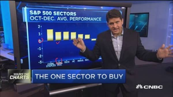 Buy this sector: Pro