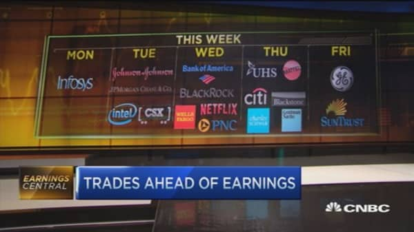 Top trades for the 2nd half: Earnings flood