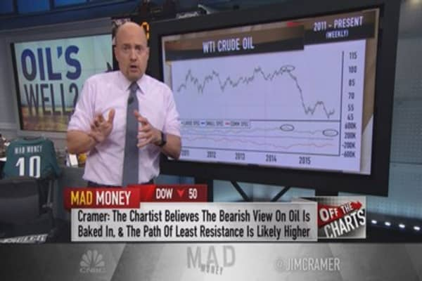 Cramer: Why charts see $70 oil in our future