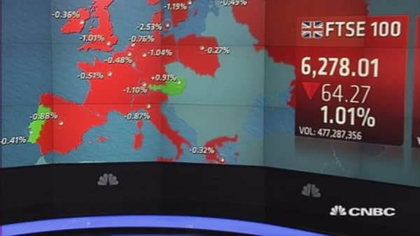 Europe sinks at the close; China concerns linger