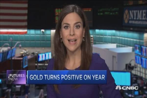 Futures Now: Gold's run-up