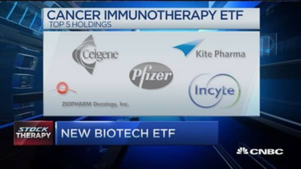 New biotech ETF