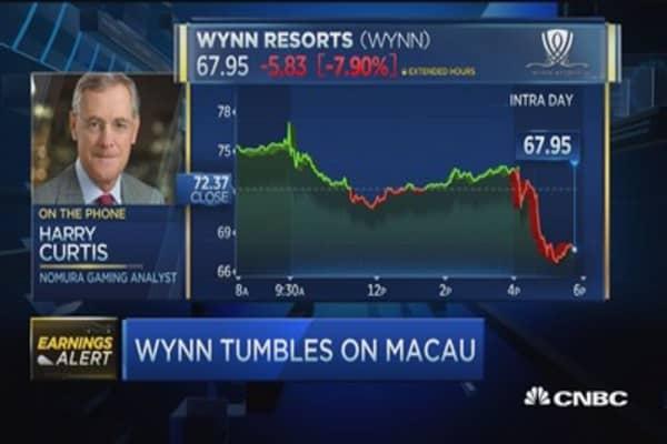 Wynn tumbles on Macau