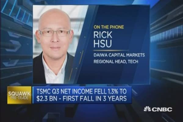 Why TSMC is losing earnings momentum