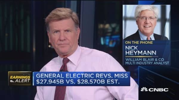 GE posts mixed quarterly results