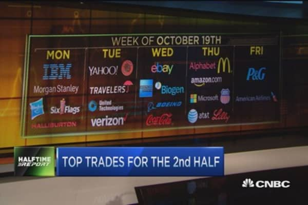 Top trades for the 2nd half: Alphabet & McDonald's