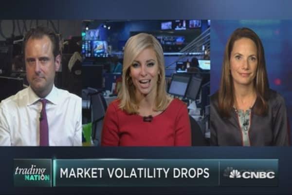 Worst volatility over?