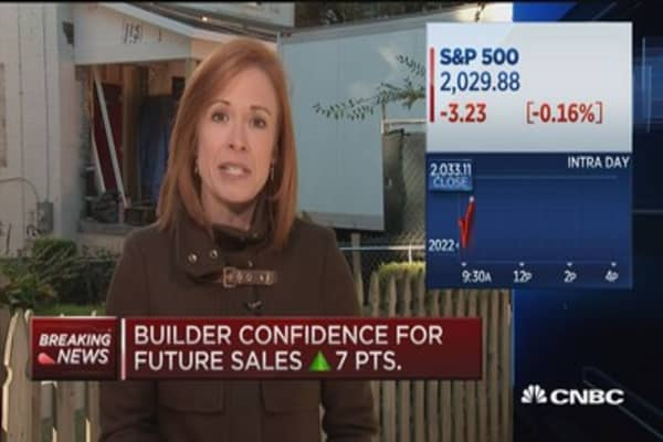 Homebuilder confidence hits 10-year high
