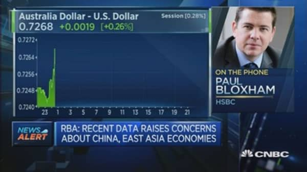 RBA minutes show positive growth rebalance: HSBC