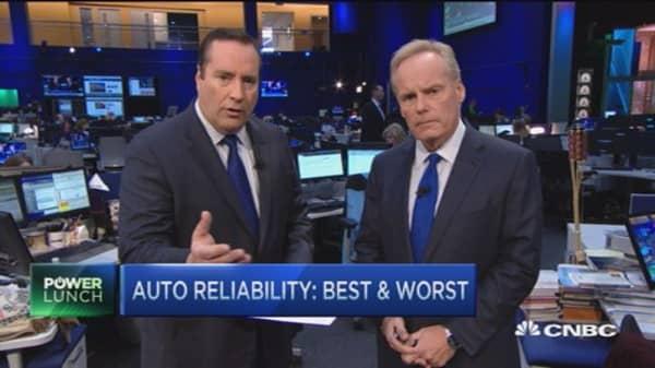 Consumer Reports' top auto reliability