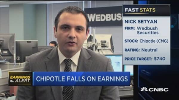Chipotle's cannibalization impact:  Pro