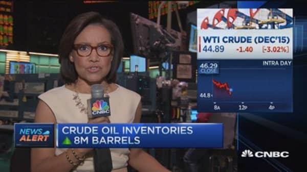 EIA Inventory Report: Up 8M barrels