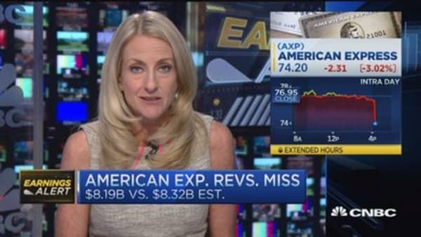 American Express misses revenue number