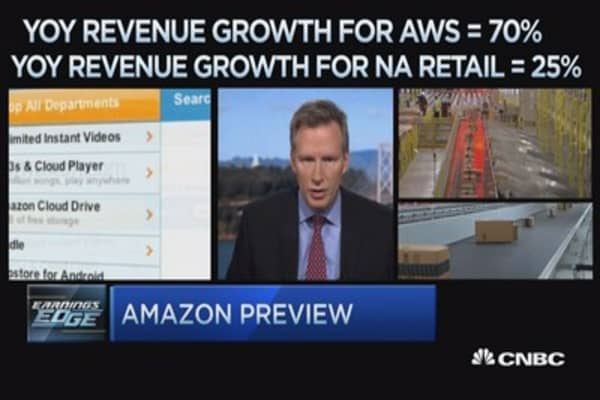 3 key things amid Amazon earnings