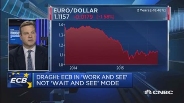 ECB QE: All down to euro moves