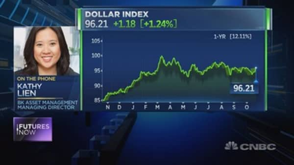 Fade the dollar rally: Expert