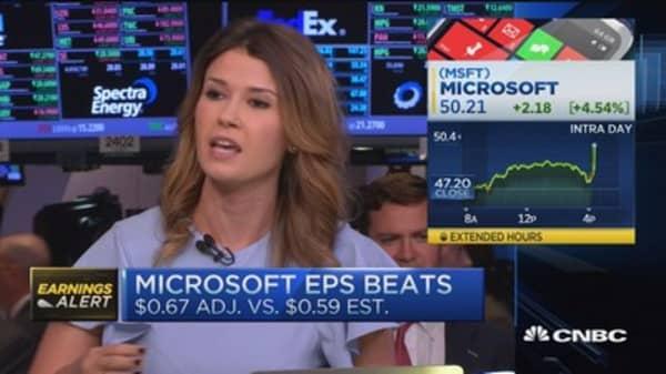 Microsoft tops earnings estimates
