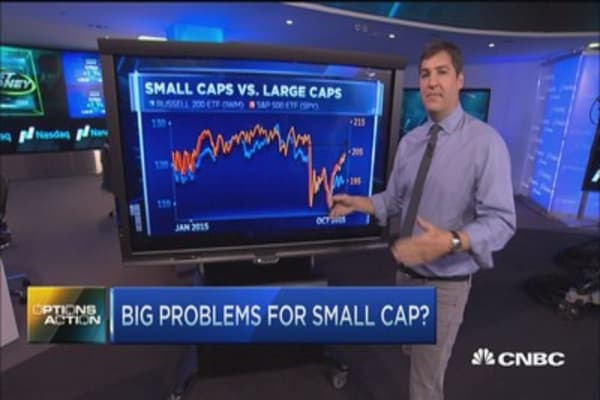 Options Action: Big problems for small cap?