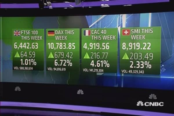 Europe surges 2% at close on China cut; earnings eyed