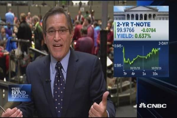 Santelli: Euro drops vs. dollar
