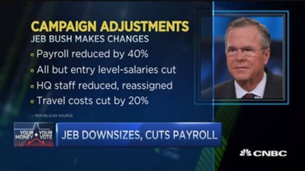 Bush downsizes campaign costs