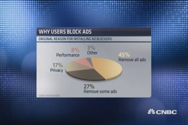 Blocking online ads