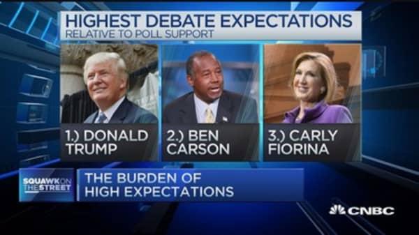 Could Trump win the GOP debate?