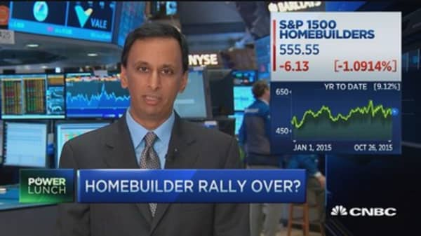 Grudging housing gains: Analyst