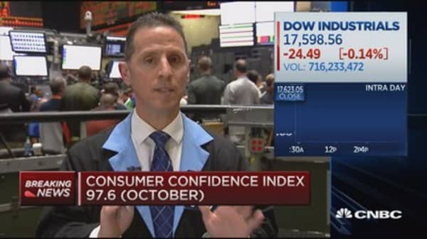 Consumer confidence slips in October