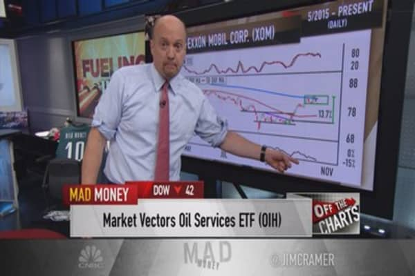 Cramer: Time to reappraise your oil investments