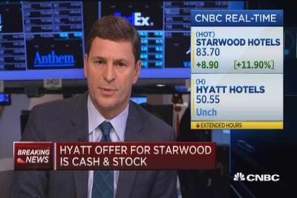 Hyatt in talks to buy Starwood Hotels